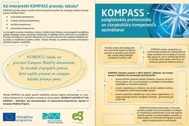 Europass - Kompass